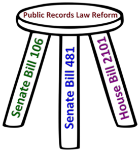 Public Records Reform Stool- significant legislation serve as legs to the stool